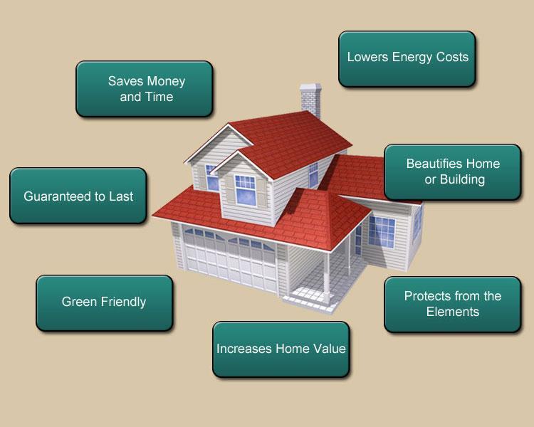 benefits Rhino Shield Exterior House Paint Warranty & Benefits