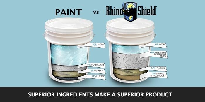 better-ingredients-make-best-exterior-paint Best Exterior Paint in Chicago